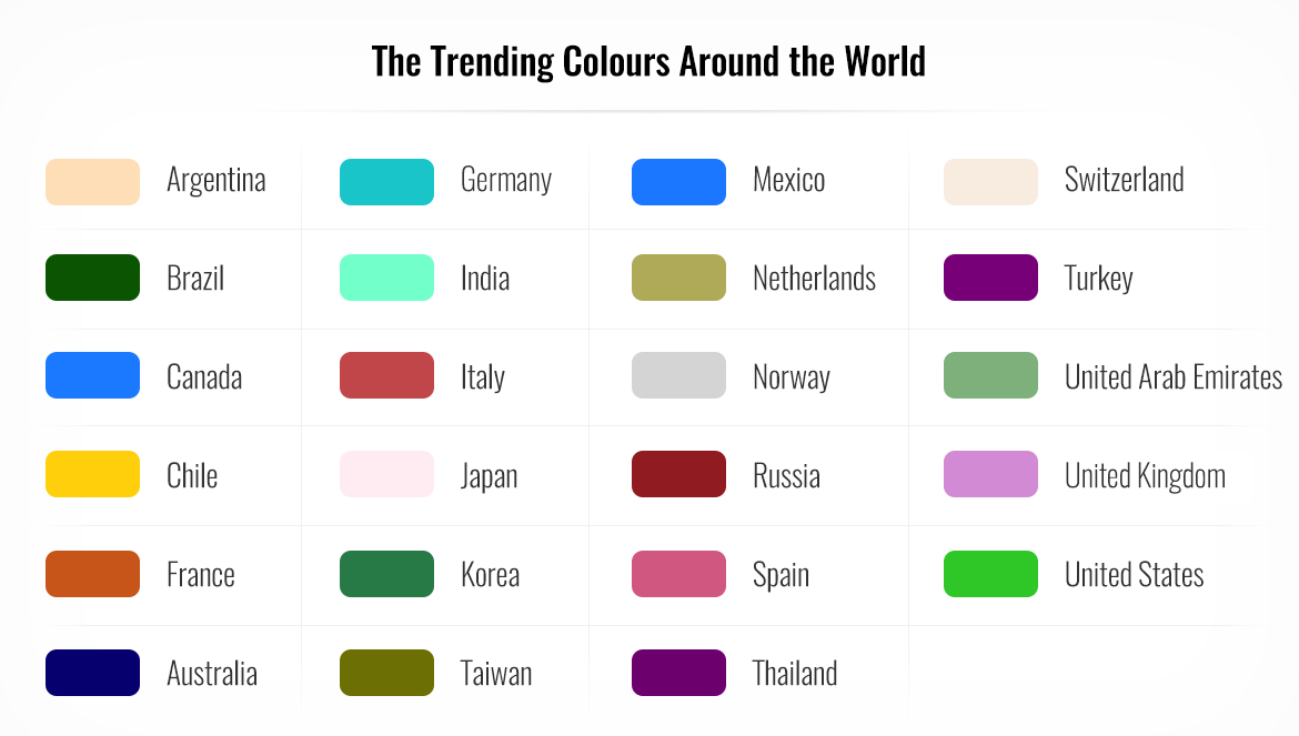 The-Trending-Colours-Around-the-World